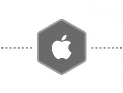 Mobil Uygulama Geliştirirken Cross-Platform Seçimi