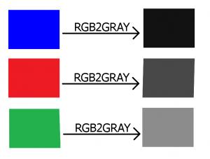 mobilhanem_RGB2GRAY